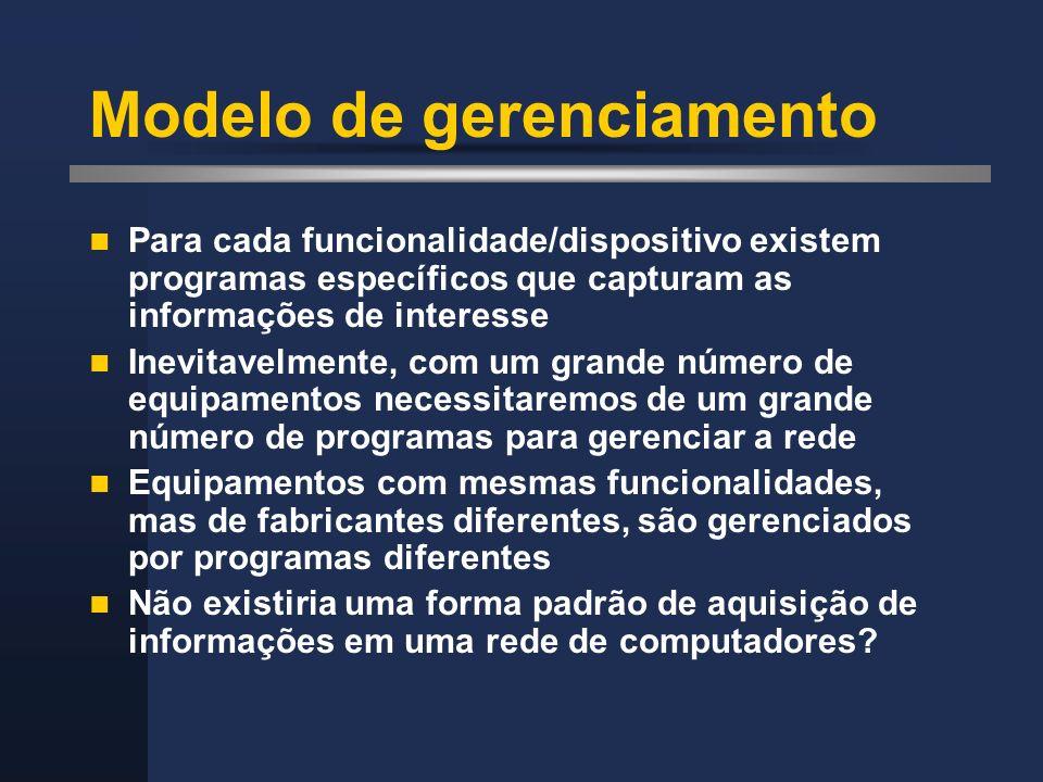 Modelo de gerenciamento