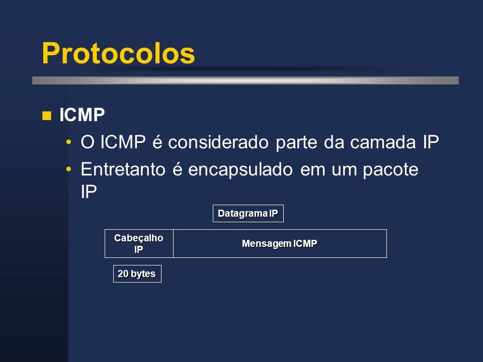 Protocolos ICMP O ICMP é considerado parte da camada IP