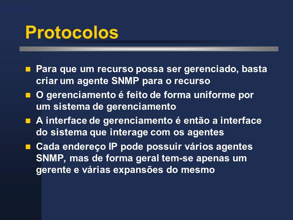 Protocolos Para que um recurso possa ser gerenciado, basta criar um agente SNMP para o recurso.