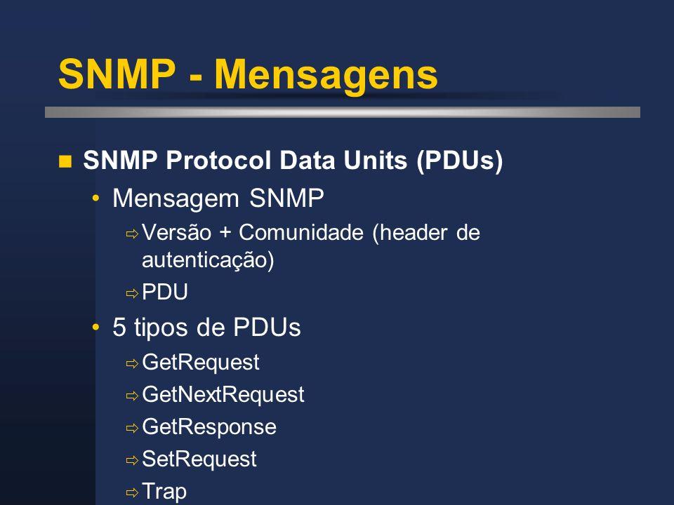 SNMP - Mensagens SNMP Protocol Data Units (PDUs) Mensagem SNMP