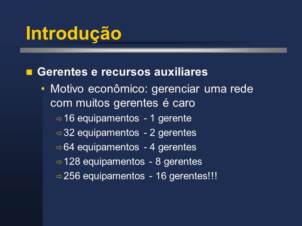 Introdução Gerentes e recursos auxiliares