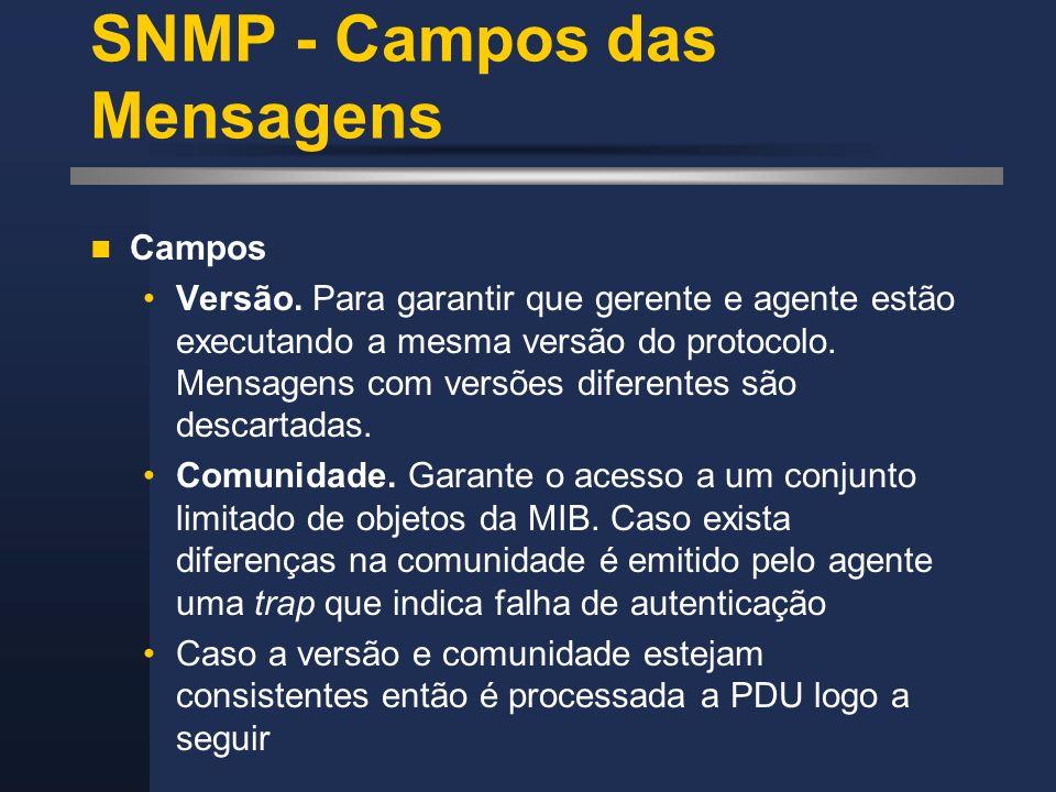 SNMP - Campos das Mensagens