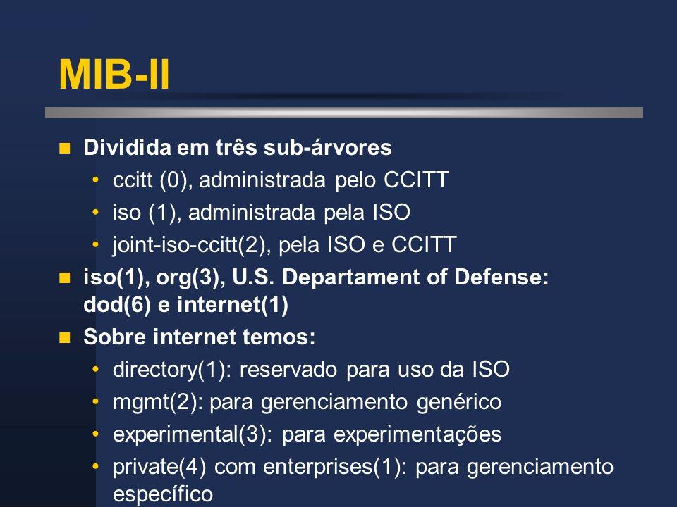 MIB-II Dividida em três sub-árvores ccitt (0), administrada pelo CCITT