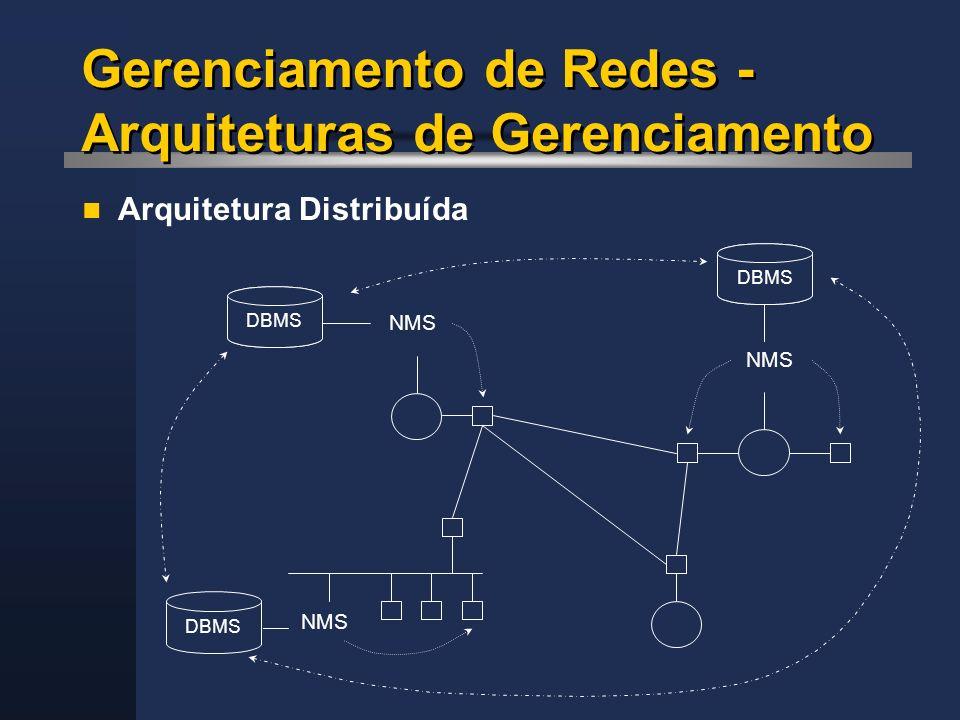 Gerenciamento de Redes - Arquiteturas de Gerenciamento