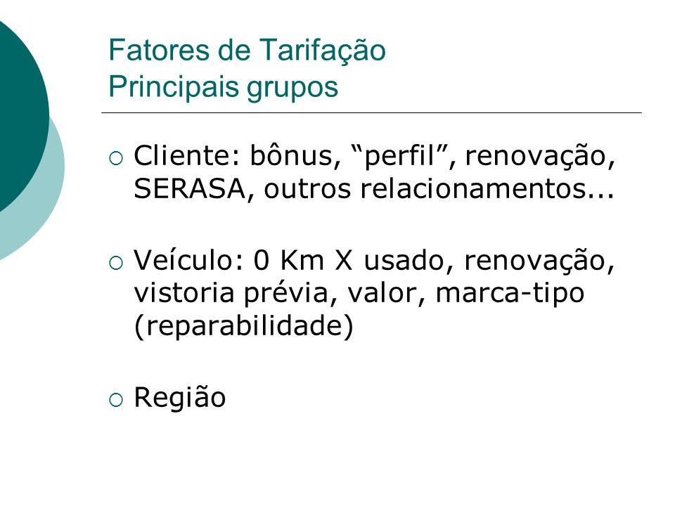 Fatores de Tarifação Principais grupos