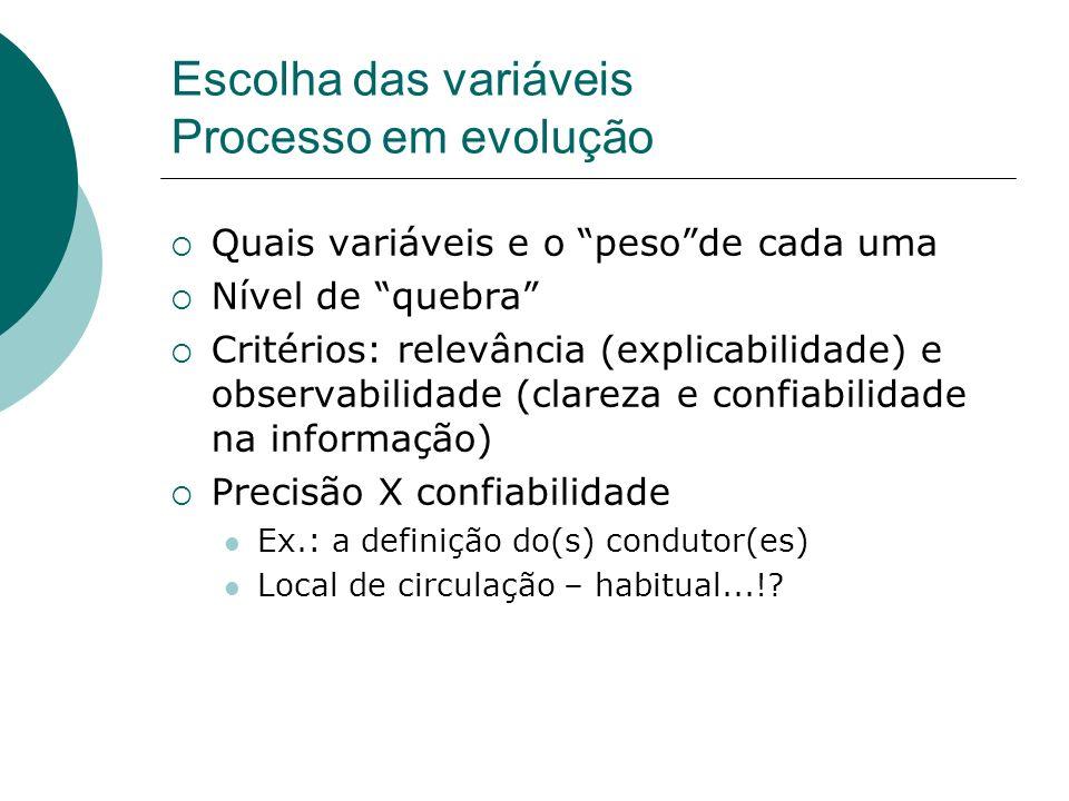 Escolha das variáveis Processo em evolução