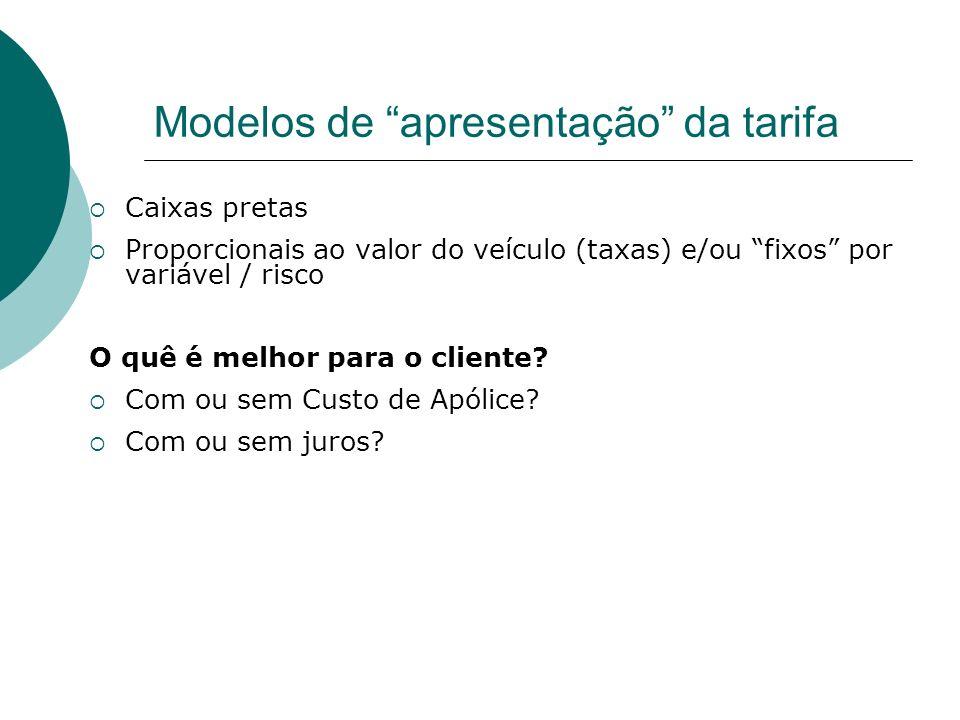 Modelos de apresentação da tarifa