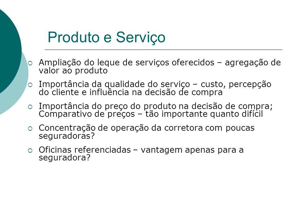 Produto e Serviço Ampliação do leque de serviços oferecidos – agregação de valor ao produto.