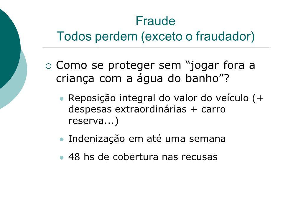 Fraude Todos perdem (exceto o fraudador)