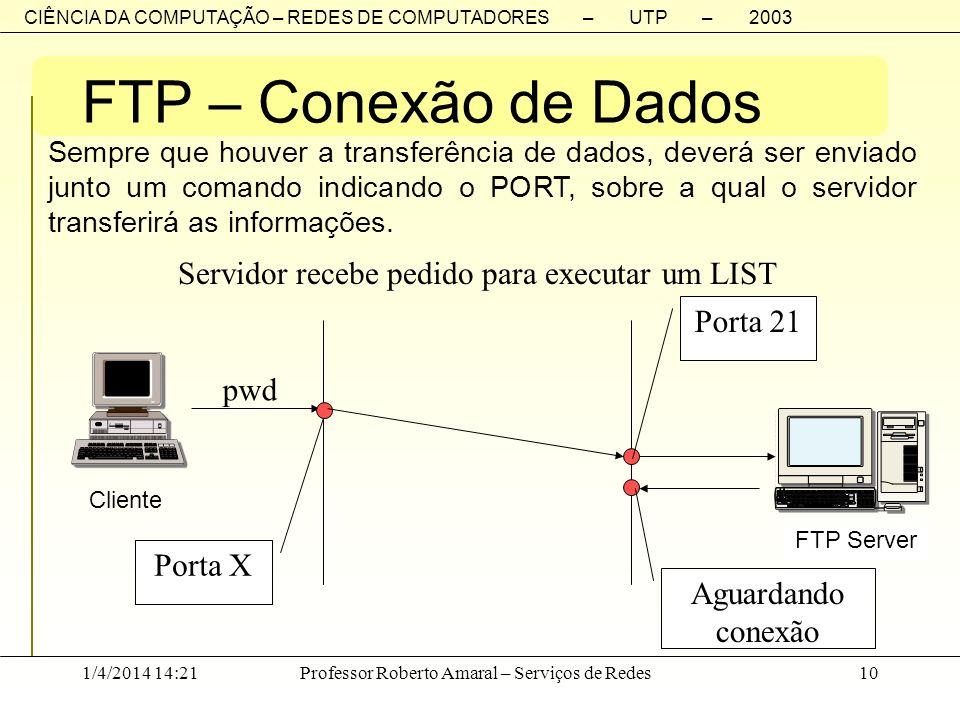 FTP – Conexão de Dados Servidor recebe pedido para executar um LIST