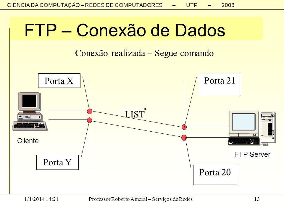 FTP – Conexão de Dados Conexão realizada – Segue comando Porta X