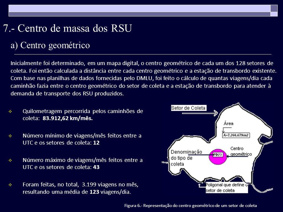 7.- Centro de massa dos RSU