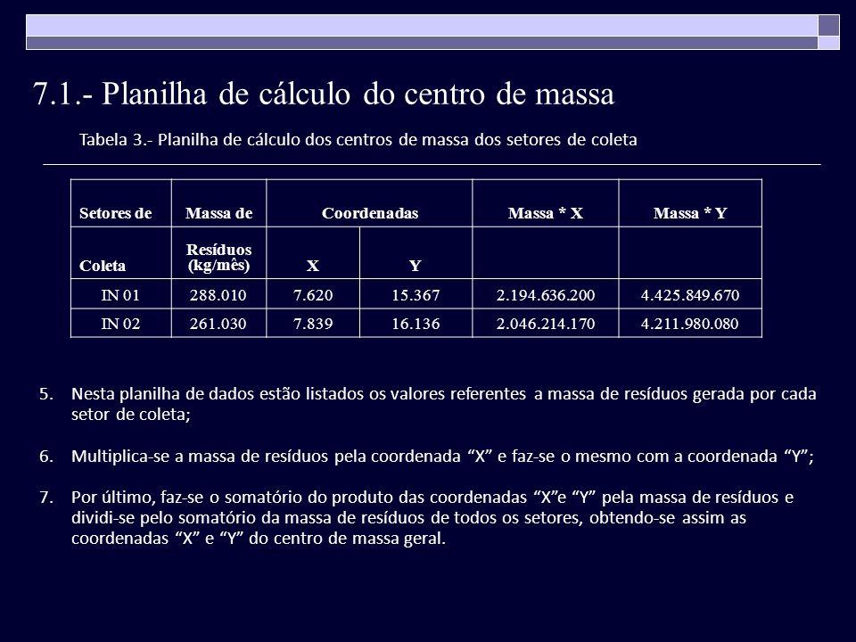 7.1.- Planilha de cálculo do centro de massa