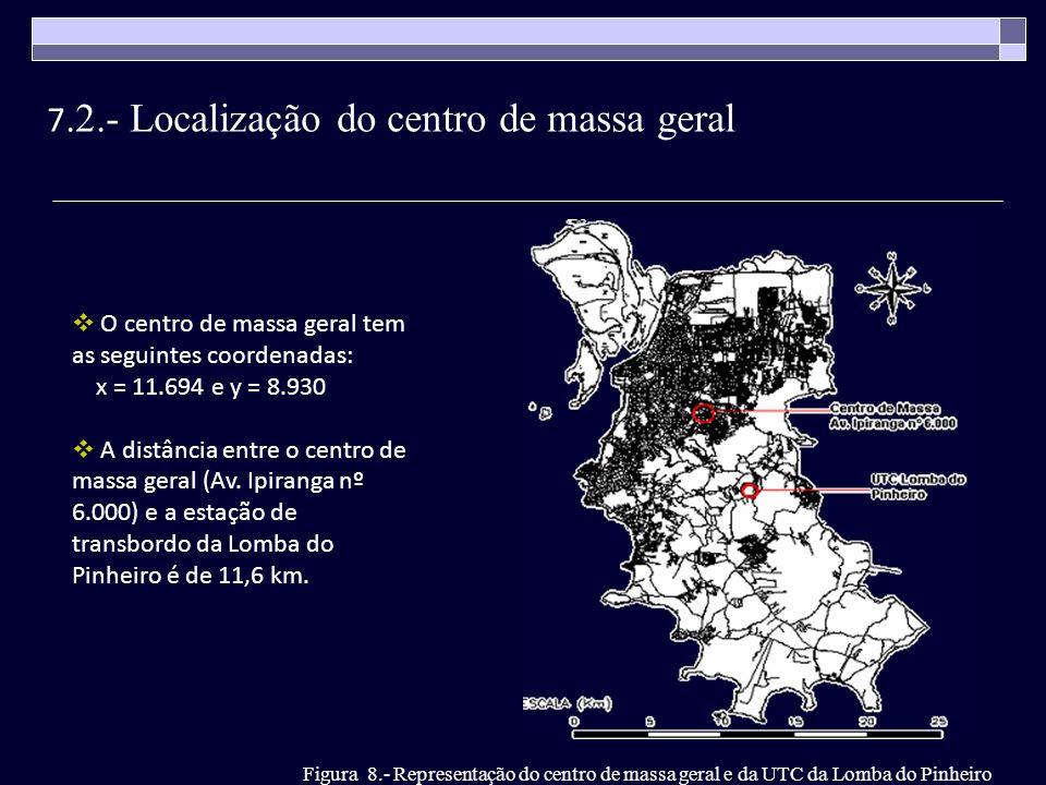 7.2.- Localização do centro de massa geral