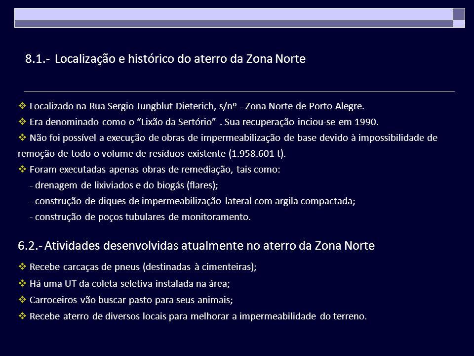 8.1.- Localização e histórico do aterro da Zona Norte