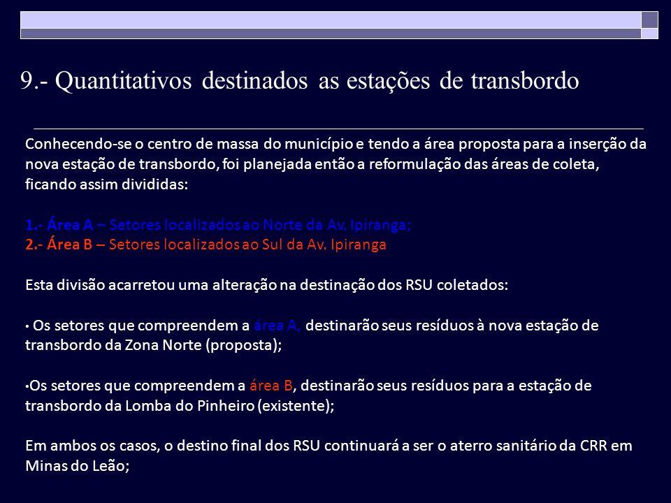 9.- Quantitativos destinados as estações de transbordo