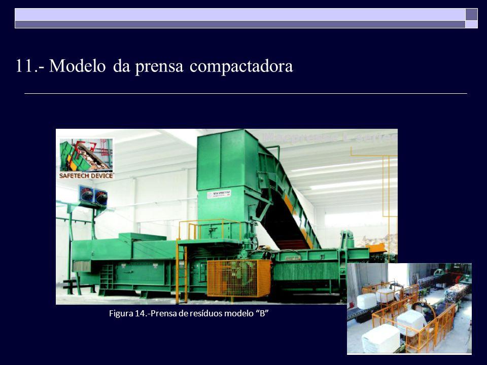 11.- Modelo da prensa compactadora