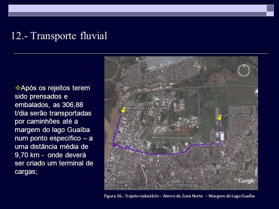 12.- Transporte fluvial