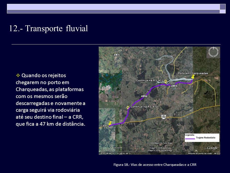 Figura 18.- Vias de acesso entre Charqueadas e a CRR