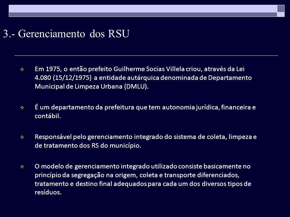 3.- Gerenciamento dos RSU