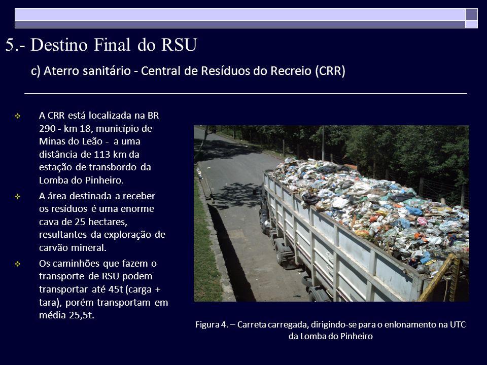c) Aterro sanitário - Central de Resíduos do Recreio (CRR)