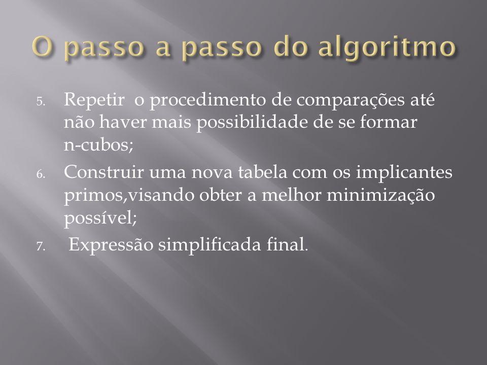O passo a passo do algoritmo