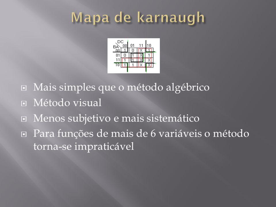 Mapa de karnaugh Mais simples que o método algébrico Método visual