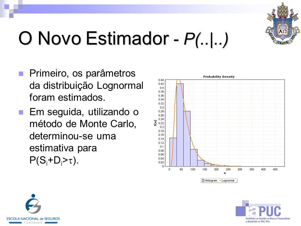 O Novo Estimador - P(..|..) Primeiro, os parâmetros da distribuição Lognormal foram estimados.