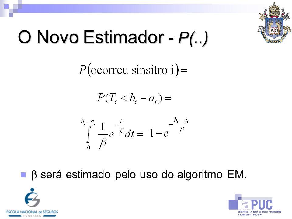 O Novo Estimador - P(..)  será estimado pelo uso do algoritmo EM.