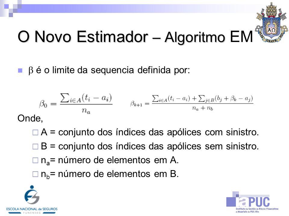O Novo Estimador – Algoritmo EM