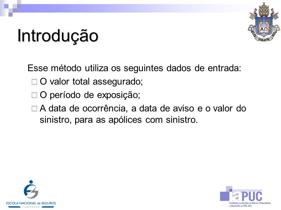 Introdução Esse método utiliza os seguintes dados de entrada: