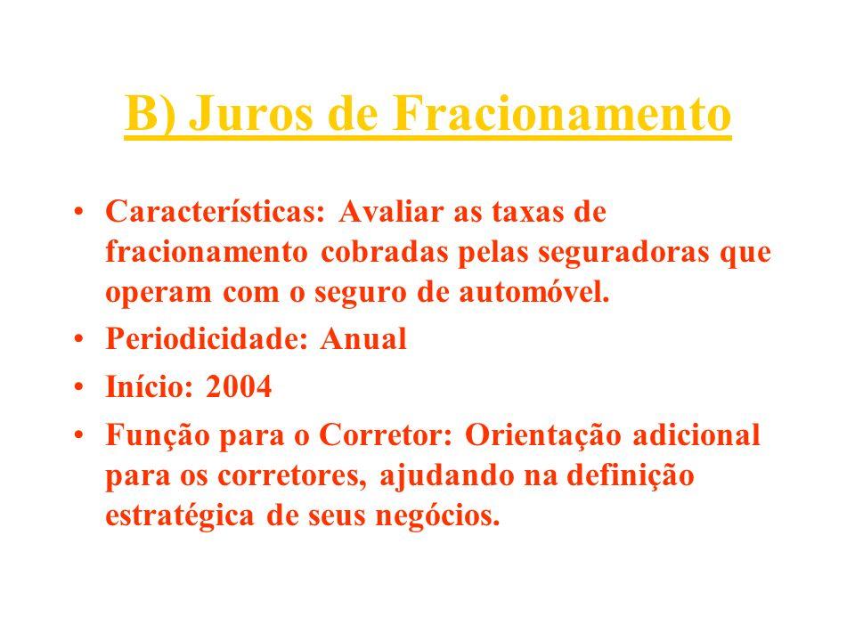 B) Juros de Fracionamento