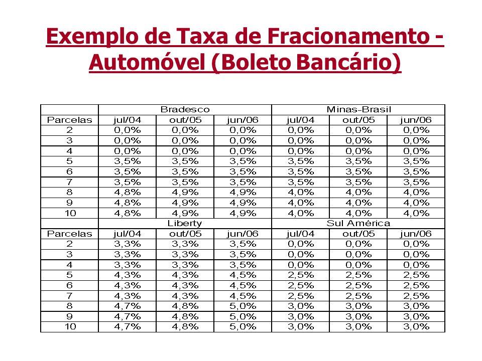 Exemplo de Taxa de Fracionamento - Automóvel (Boleto Bancário)