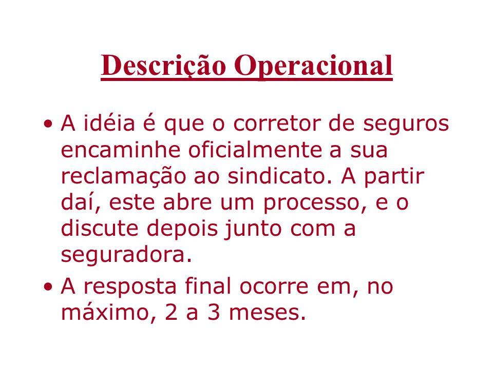 Descrição Operacional