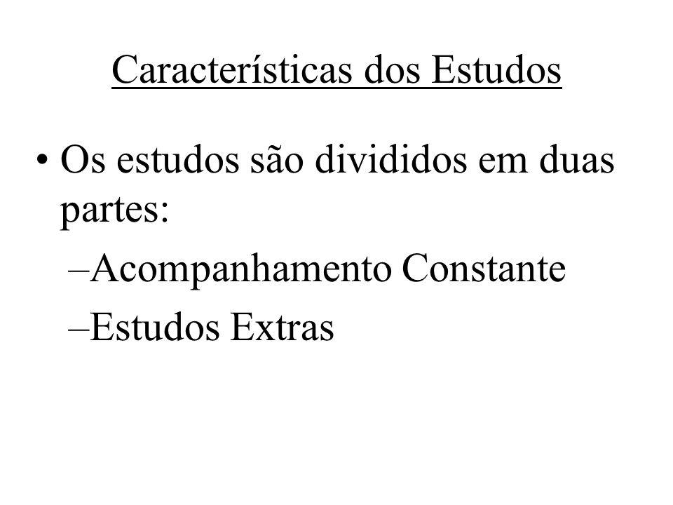 Características dos Estudos
