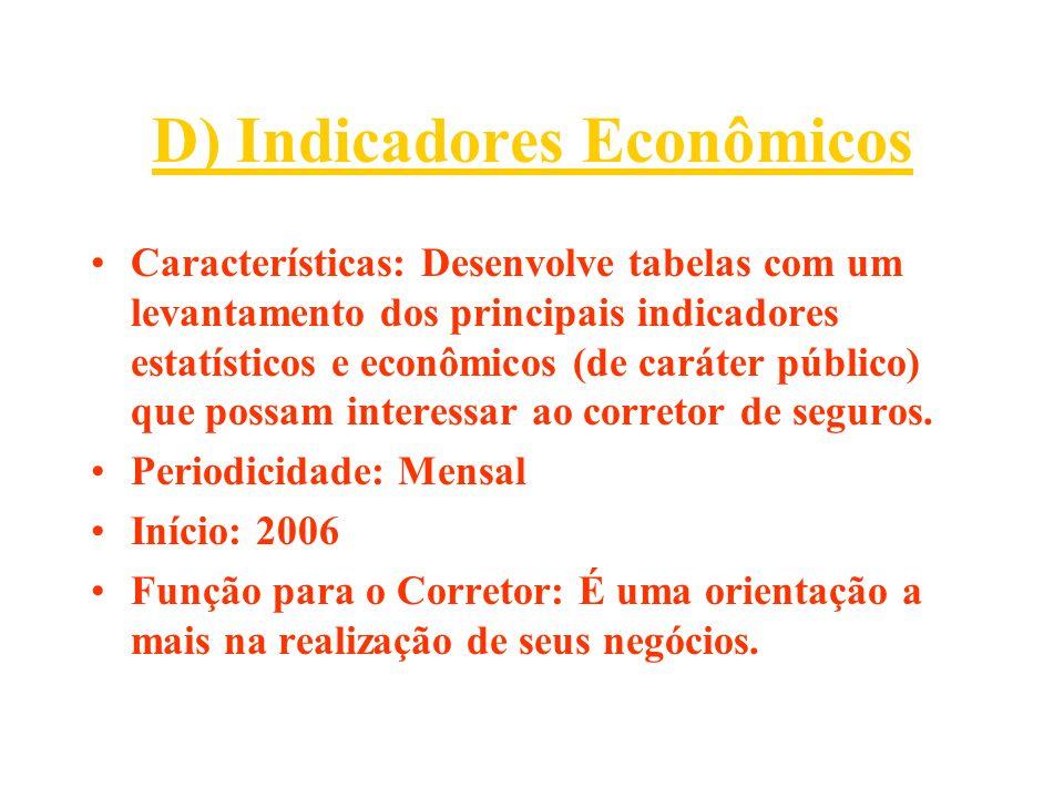D) Indicadores Econômicos
