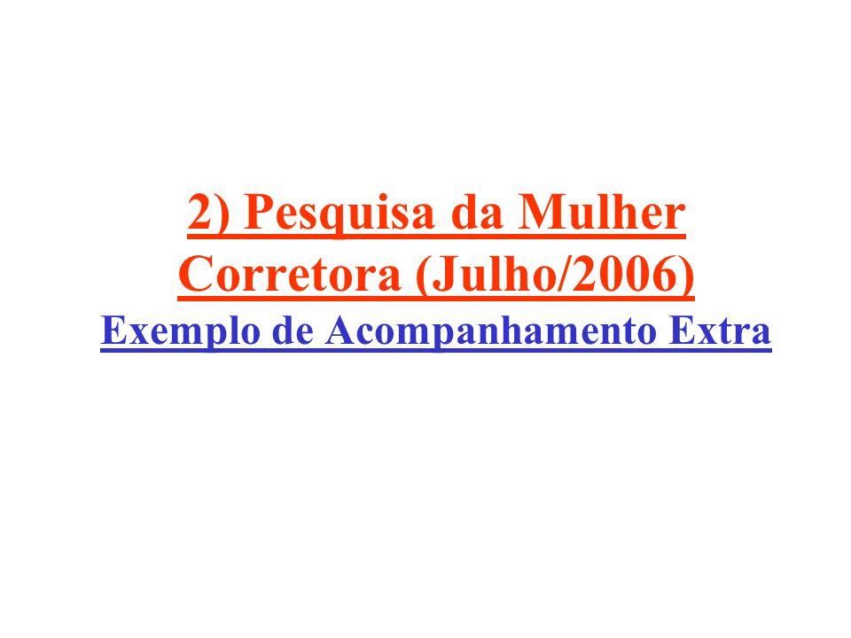 2) Pesquisa da Mulher Corretora (Julho/2006) Exemplo de Acompanhamento Extra