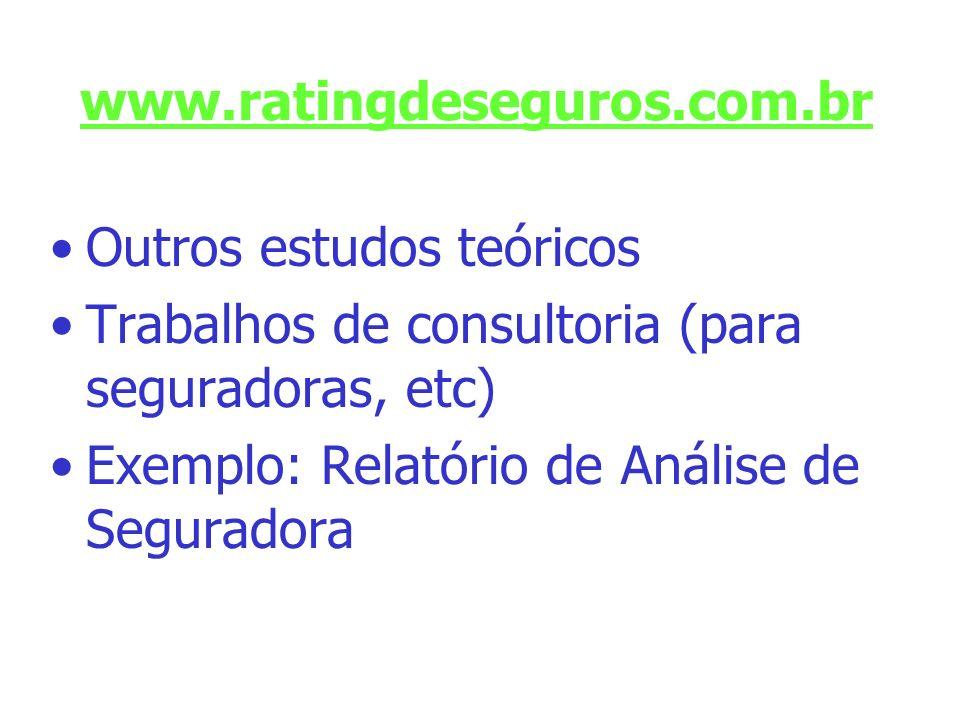 www.ratingdeseguros.com.br Outros estudos teóricos. Trabalhos de consultoria (para seguradoras, etc)