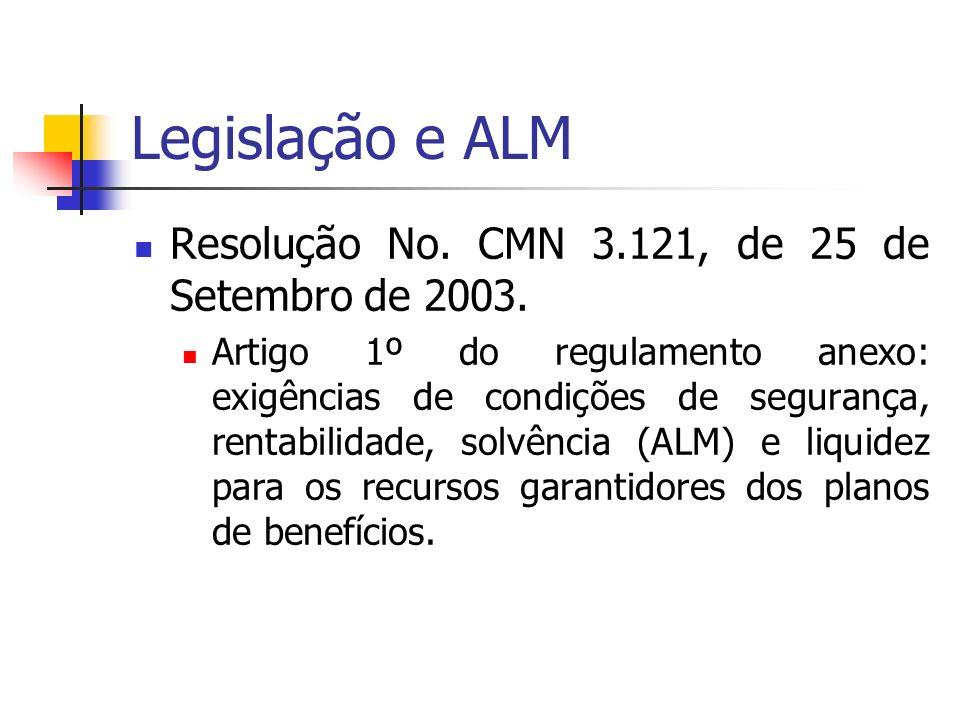 Legislação e ALM Resolução No. CMN 3.121, de 25 de Setembro de 2003.