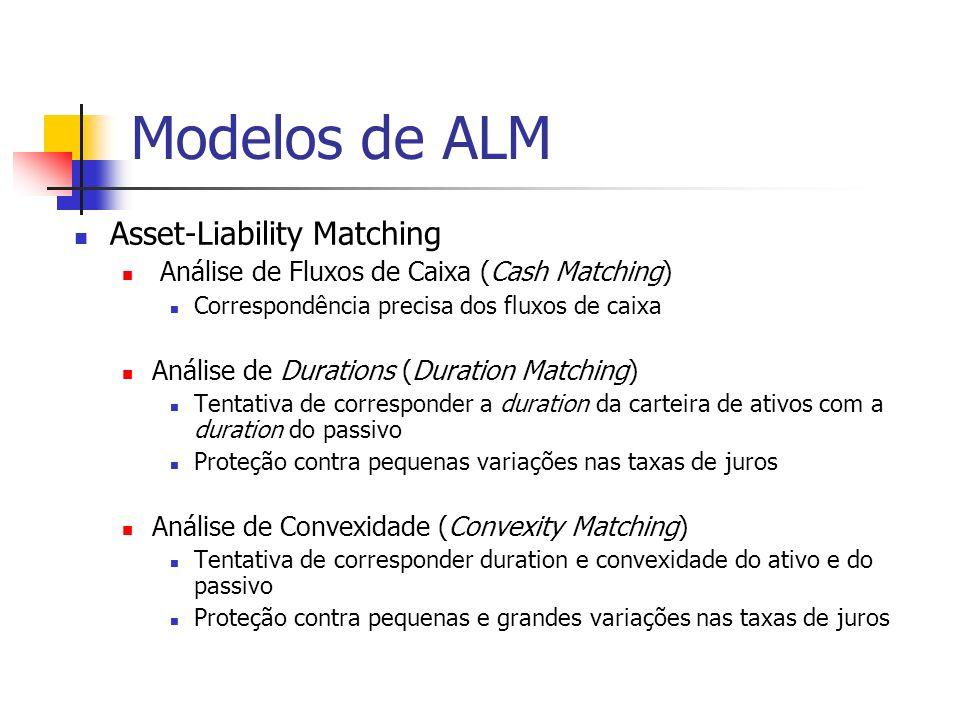 Modelos de ALM Asset-Liability Matching