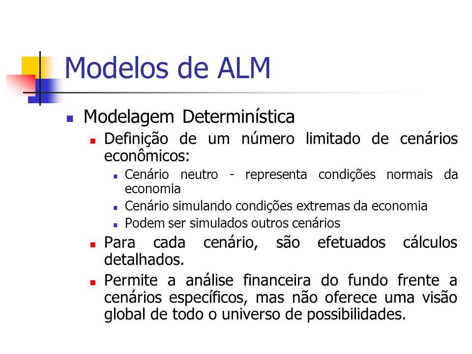 Modelos de ALM Modelagem Determinística