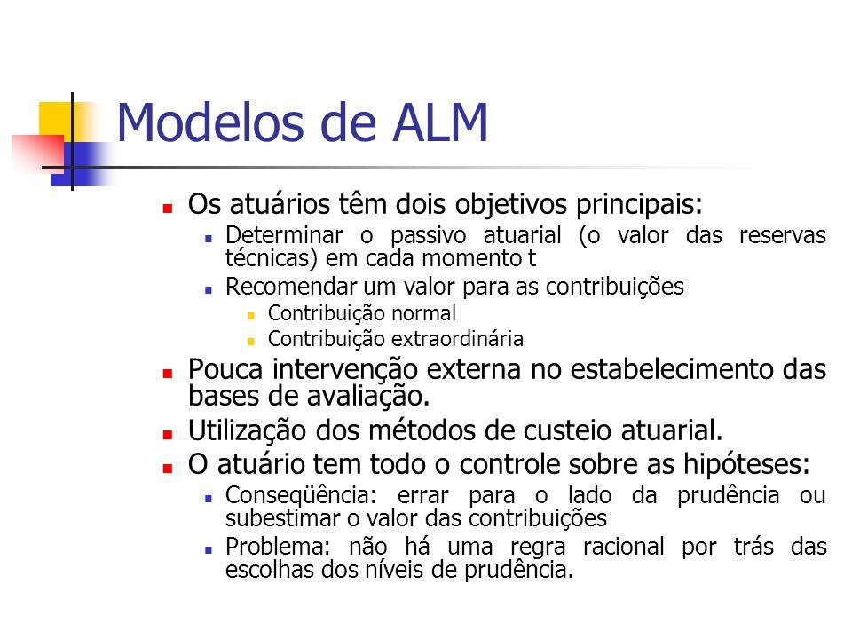 Modelos de ALM Os atuários têm dois objetivos principais: