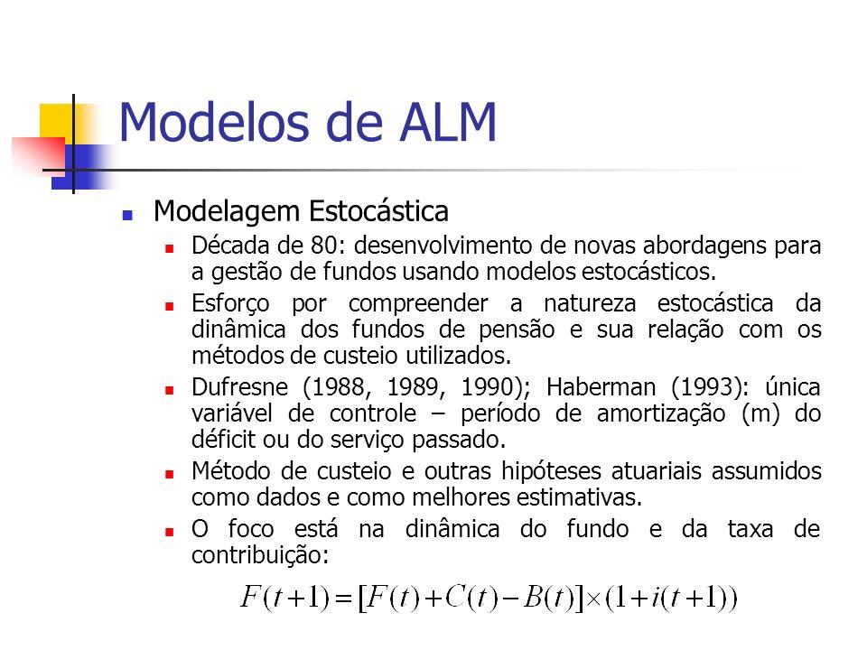 Modelos de ALM Modelagem Estocástica