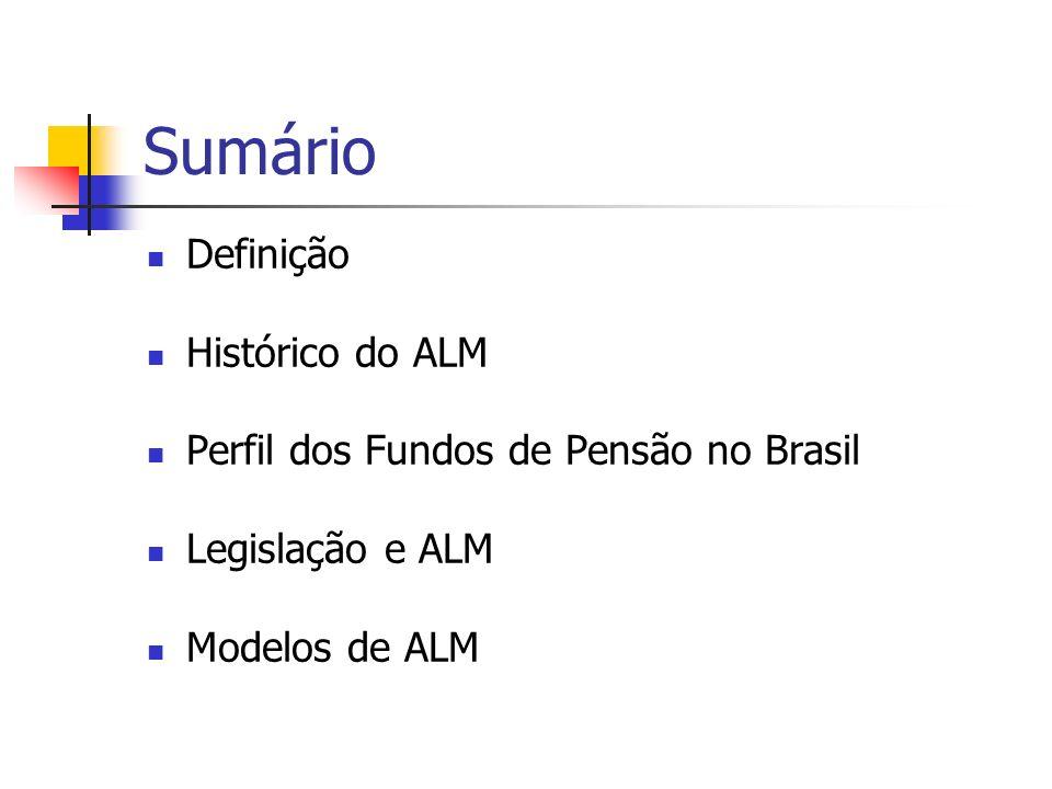 Sumário Definição Histórico do ALM