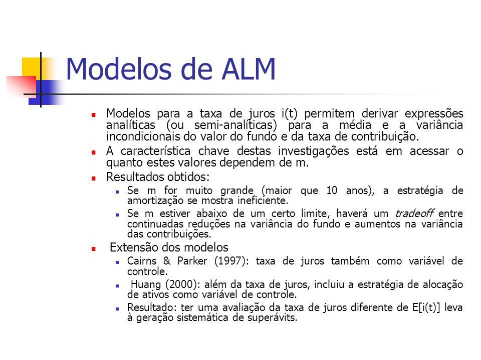 Modelos de ALM