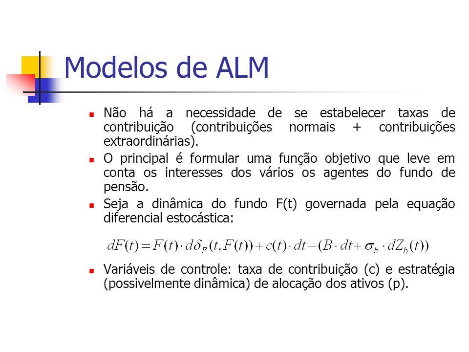 Modelos de ALM Não há a necessidade de se estabelecer taxas de contribuição (contribuições normais + contribuições extraordinárias).