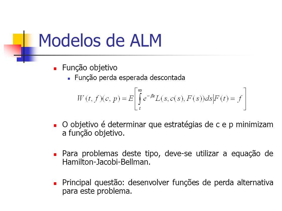 Modelos de ALM Função objetivo