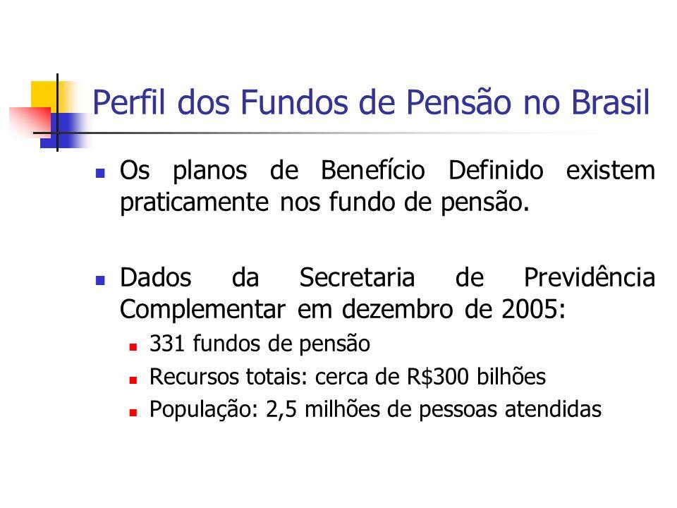 Perfil dos Fundos de Pensão no Brasil