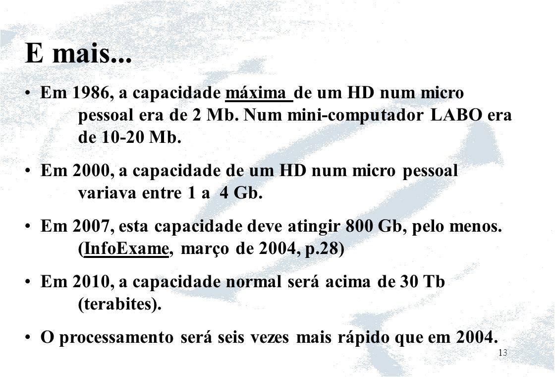 E mais... Em 1986, a capacidade máxima de um HD num micro pessoal era de 2 Mb. Num mini-computador LABO era de 10-20 Mb.