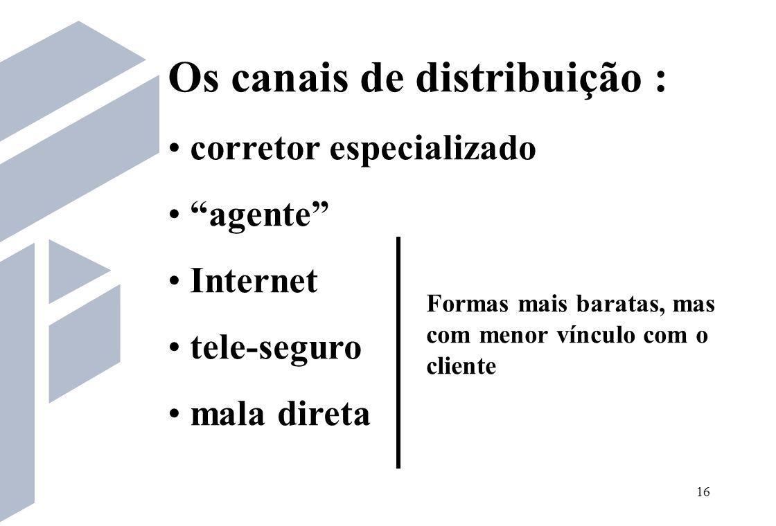 Os canais de distribuição :